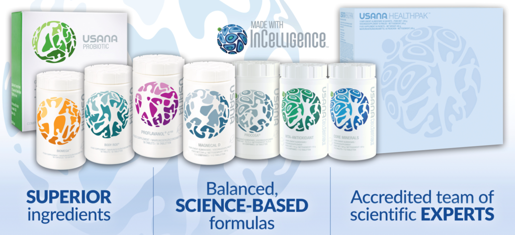 usana products image uk retail